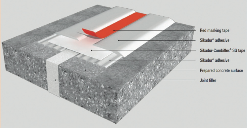 Concrete Joint Tape : Water retaining structure joint — waterproofing precon