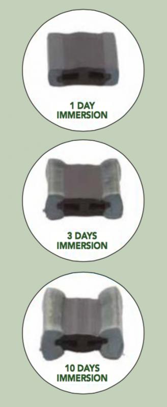 Waterbar Hydrotite Kt 0520 Waterbars Precon Products