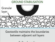 Lotrak Geotechnical illustration 264